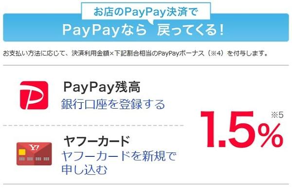 PayPay還元率の画像