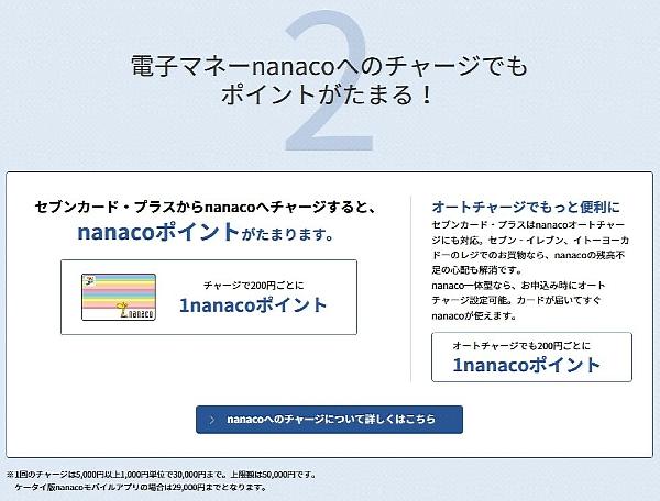 nanacoおすすめポイントの画像