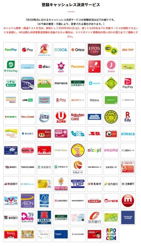 決済サービス一覧の画像